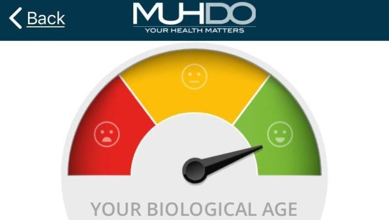 Biological Age Vs Chronological Age
